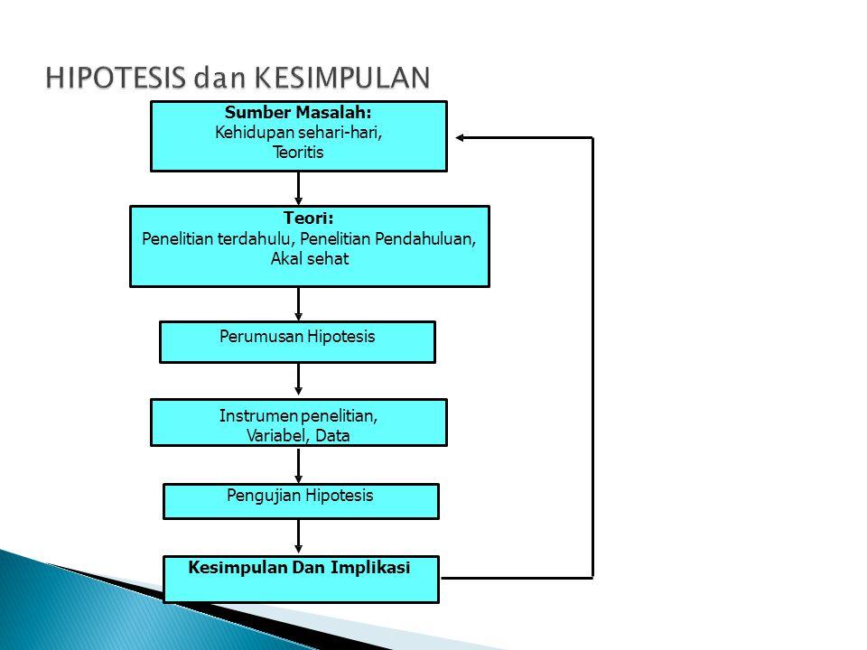 HIPOTESIS dan KESIMPULAN