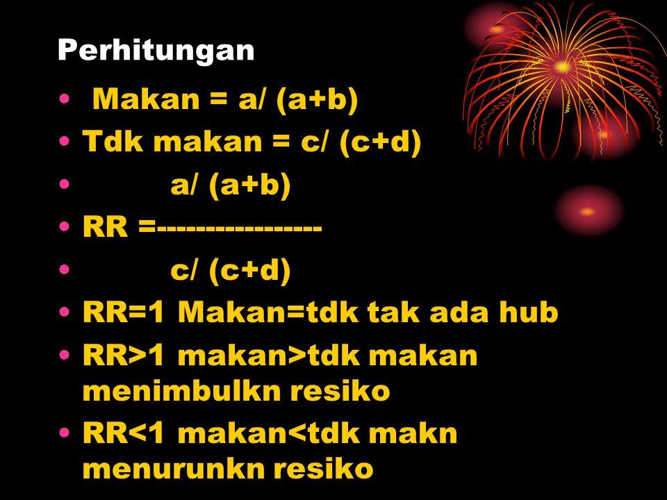 Perhitungan Makan = a/ (a+b) Tdk makan = c/ (c+d) a/ (a+b) RR =----------------- c/ (c+d) RR=1 Makan=tdk tak ada hub.