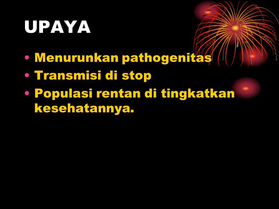 UPAYA Menurunkan pathogenitas Transmisi di stop