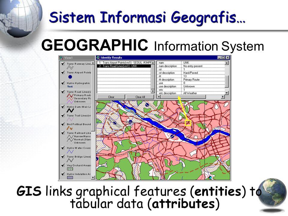 Sistem Informasi Geografis…