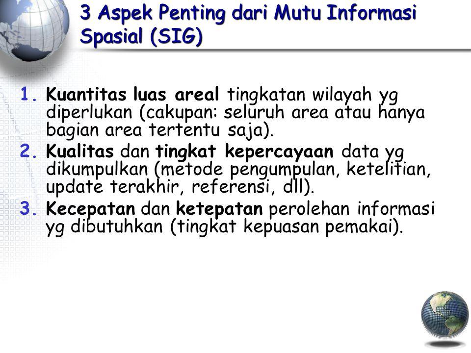 3 Aspek Penting dari Mutu Informasi Spasial (SIG)