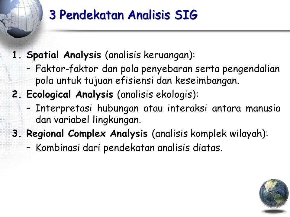 3 Pendekatan Analisis SIG