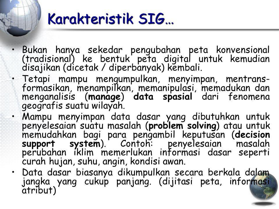 Karakteristik SIG…