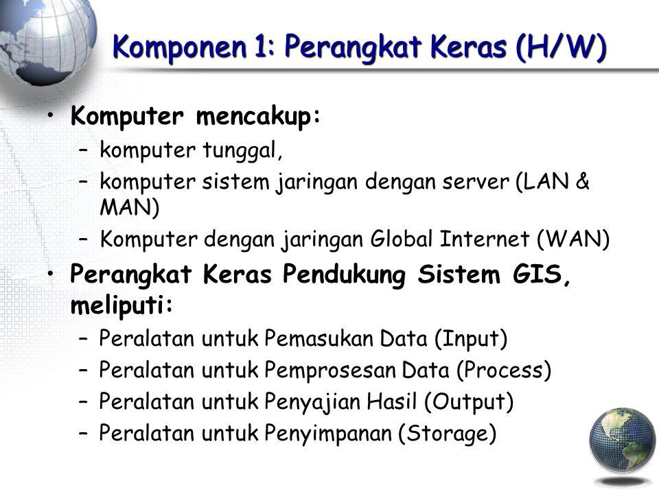 Komponen 1: Perangkat Keras (H/W)