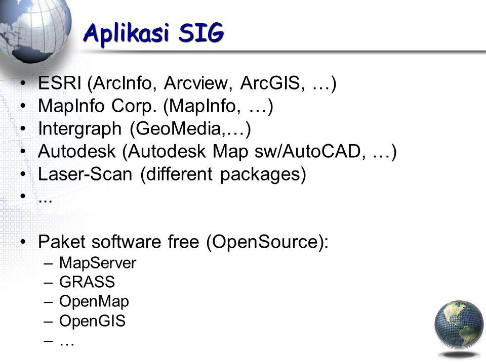 Aplikasi SIG ESRI (ArcInfo, Arcview, ArcGIS, …)