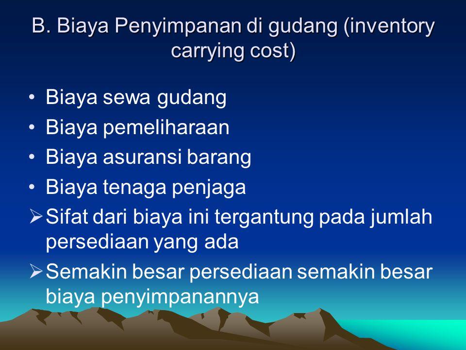 B. Biaya Penyimpanan di gudang (inventory carrying cost)