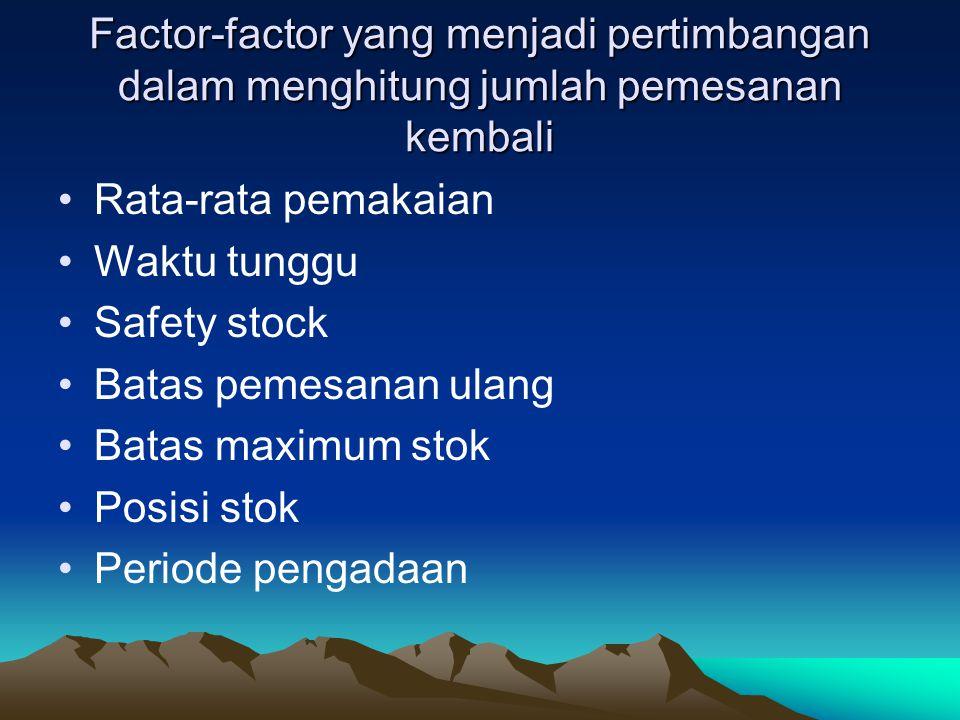 Factor-factor yang menjadi pertimbangan dalam menghitung jumlah pemesanan kembali
