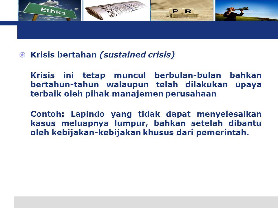 Krisis bertahan (sustained crisis)