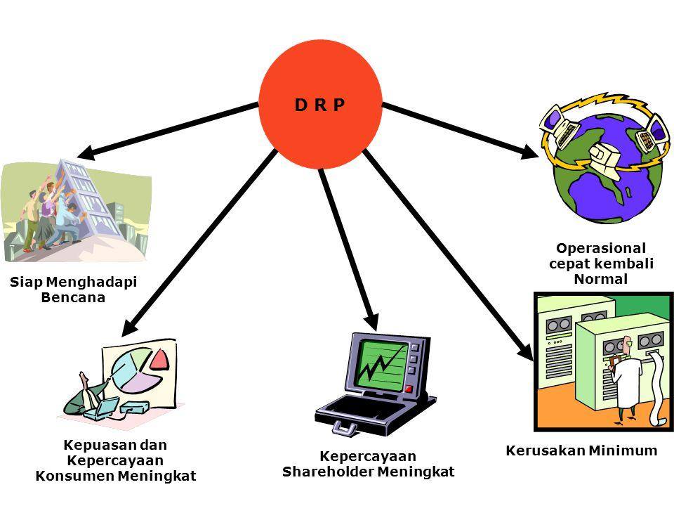 D R P Operasional cepat kembali Normal Siap Menghadapi Bencana