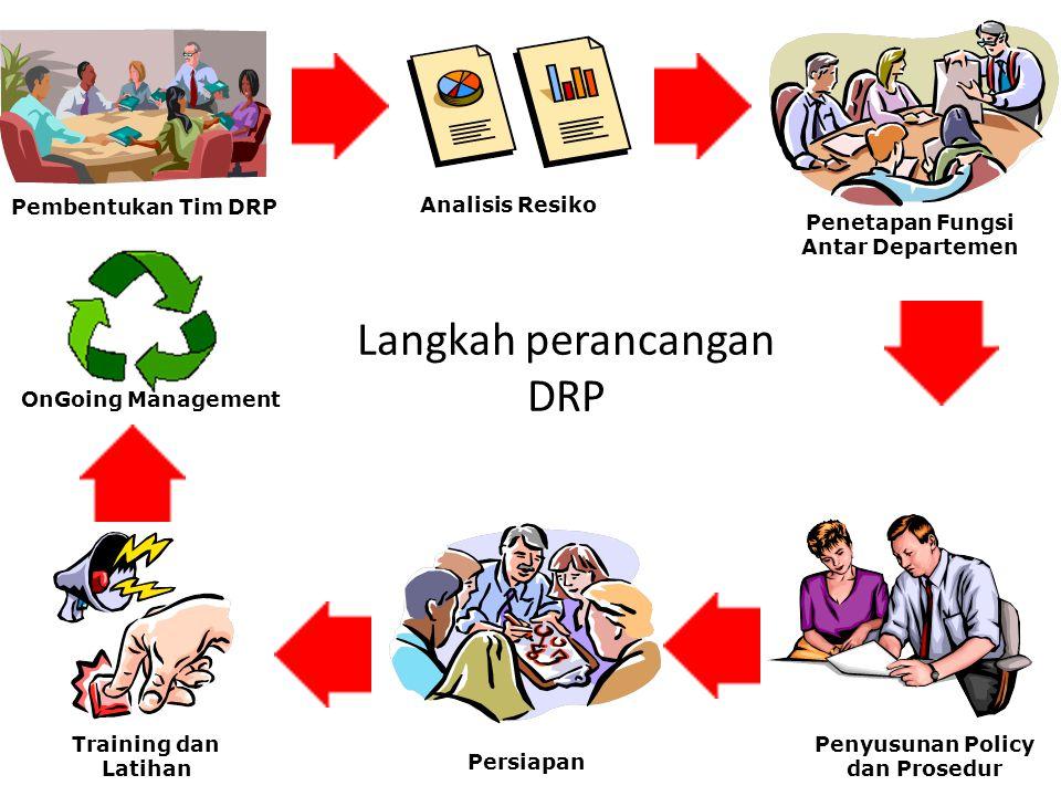 Langkah perancangan DRP