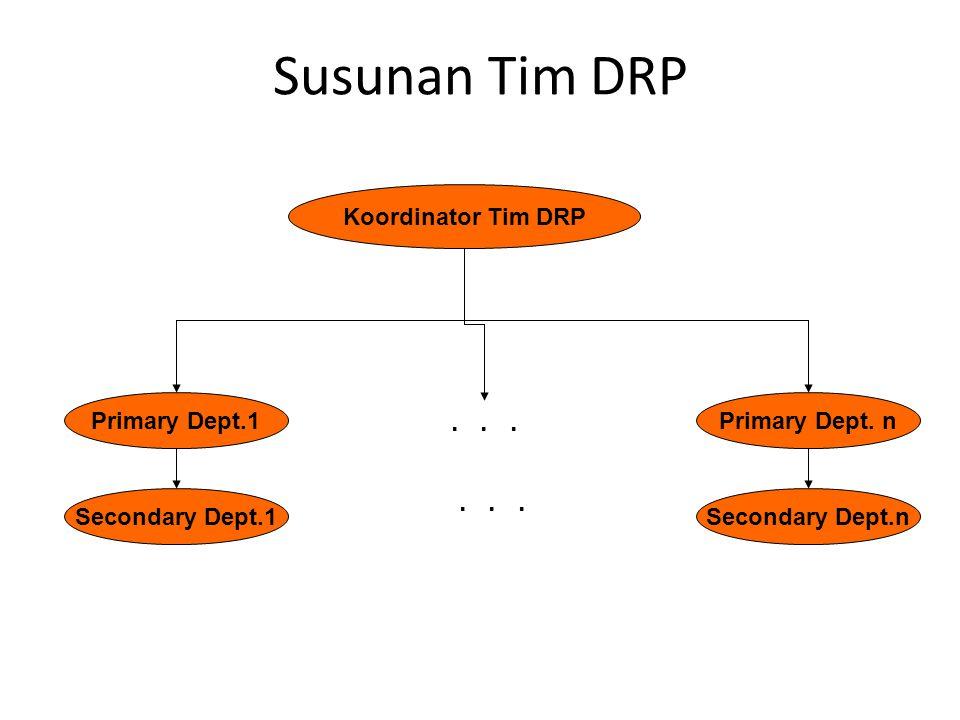 Susunan Tim DRP . . . Koordinator Tim DRP Primary Dept.1