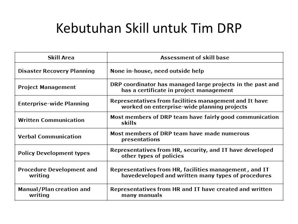Kebutuhan Skill untuk Tim DRP