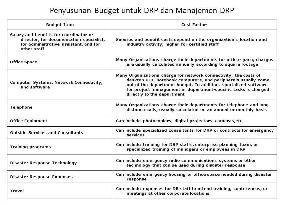 Penyusunan Budget untuk DRP dan Manajemen DRP