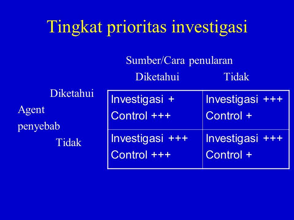 Tingkat prioritas investigasi