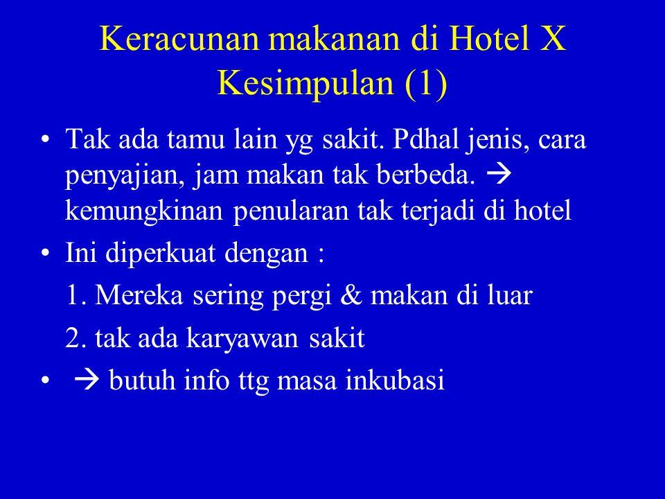 Keracunan makanan di Hotel X Kesimpulan (1)
