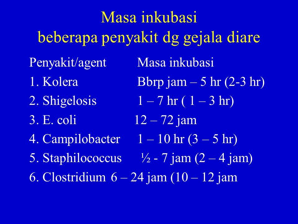Masa inkubasi beberapa penyakit dg gejala diare