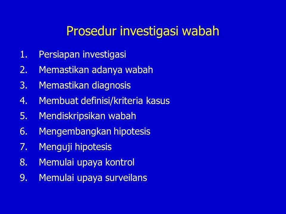 Prosedur investigasi wabah