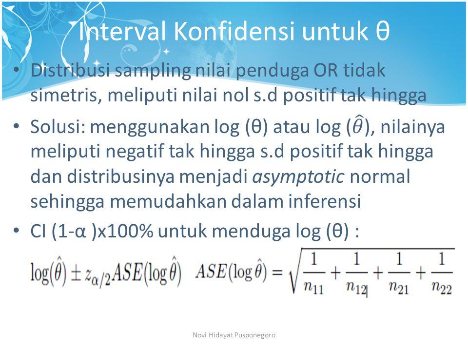 Interval Konfidensi untuk θ