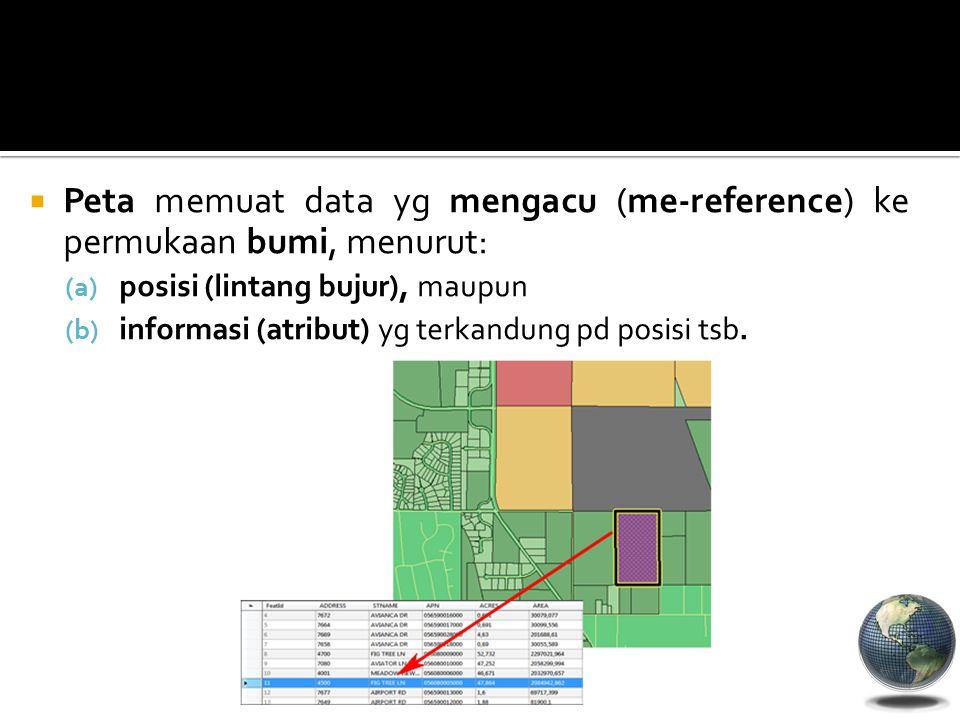 Peta memuat data yg mengacu (me-reference) ke permukaan bumi, menurut: