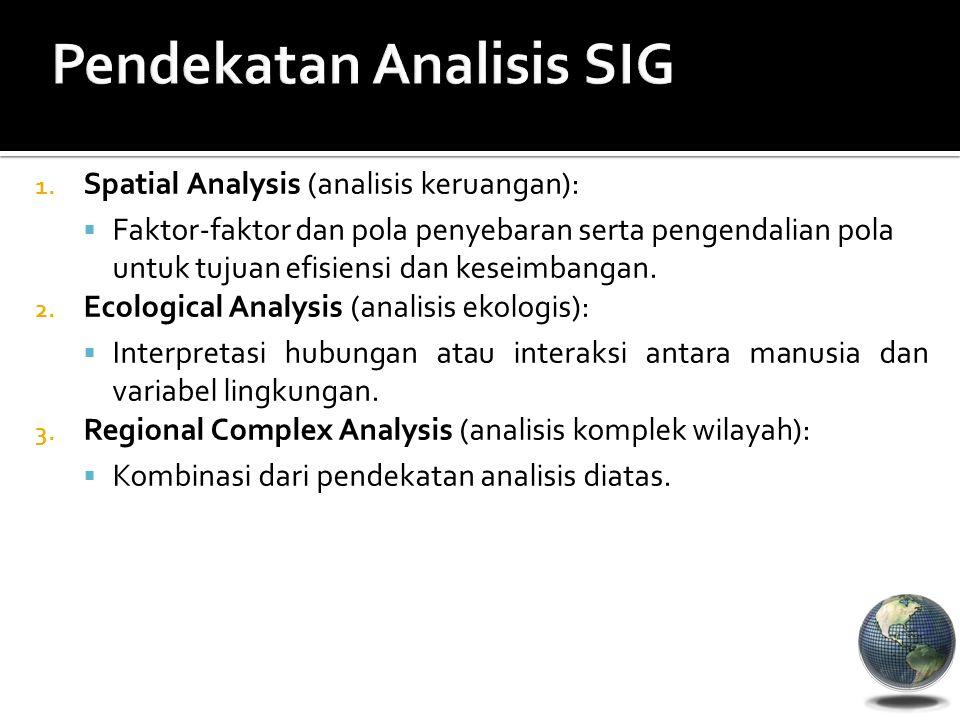 Pendekatan Analisis SIG