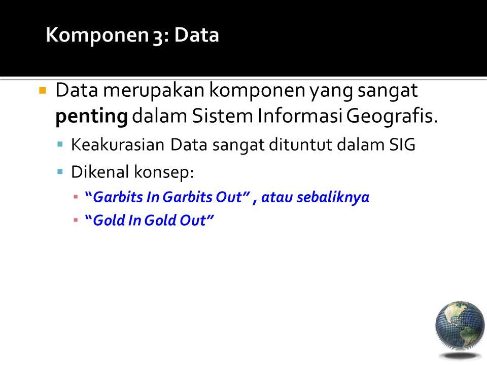 Komponen 3: Data Data merupakan komponen yang sangat penting dalam Sistem Informasi Geografis. Keakurasian Data sangat dituntut dalam SIG.