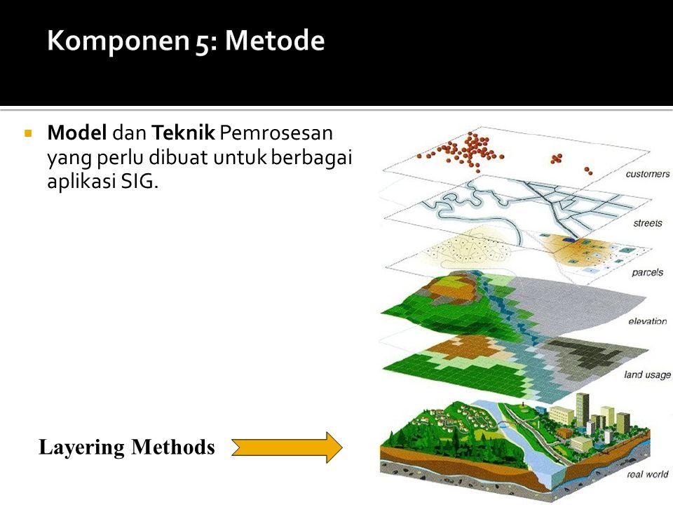 Komponen 5: Metode Model dan Teknik Pemrosesan yang perlu dibuat untuk berbagai aplikasi SIG.