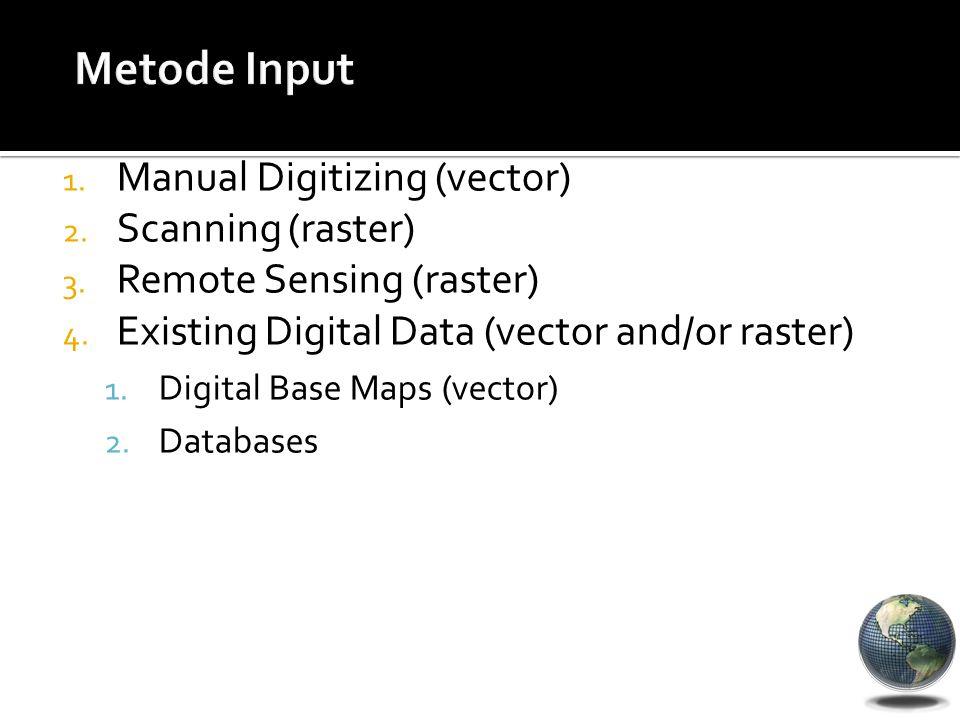 Metode Input Manual Digitizing (vector) Scanning (raster)