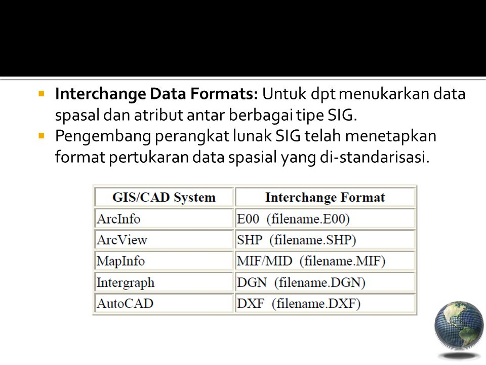 Interchange Data Formats: Untuk dpt menukarkan data spasal dan atribut antar berbagai tipe SIG.