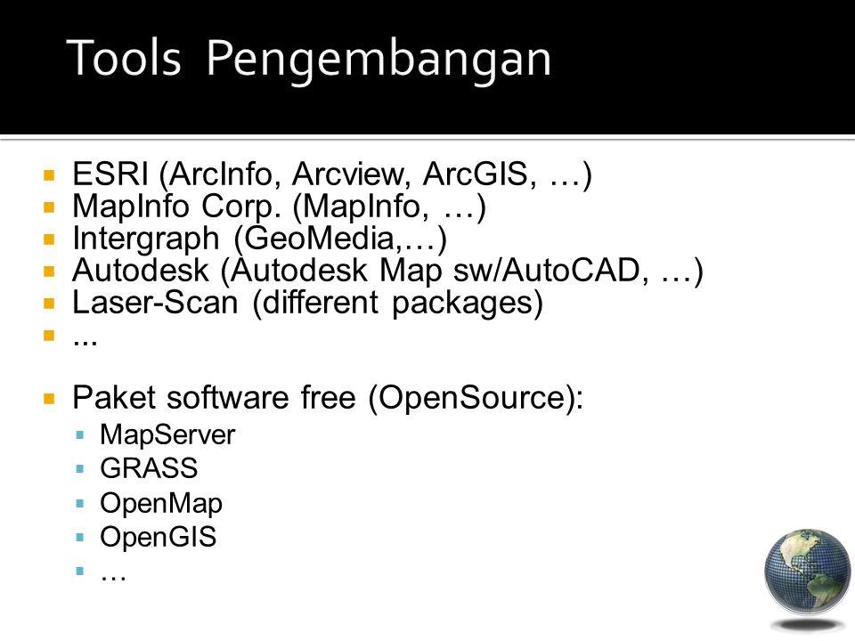Tools Pengembangan ESRI (ArcInfo, Arcview, ArcGIS, …)