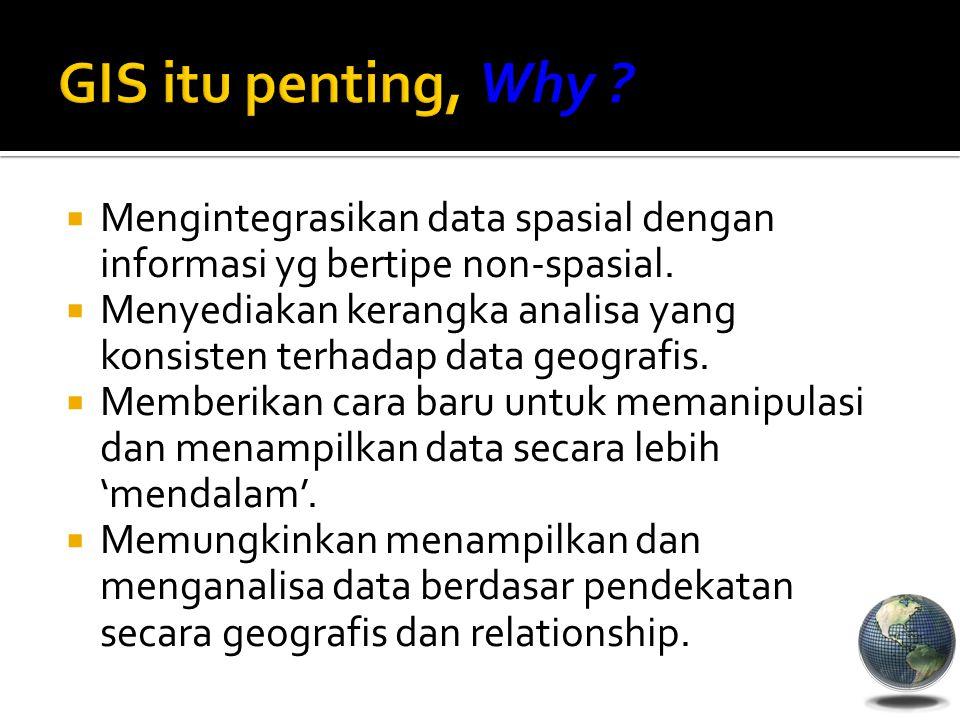 GIS itu penting, Why Mengintegrasikan data spasial dengan informasi yg bertipe non-spasial.