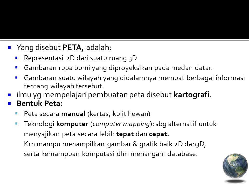 Yang disebut PETA, adalah: