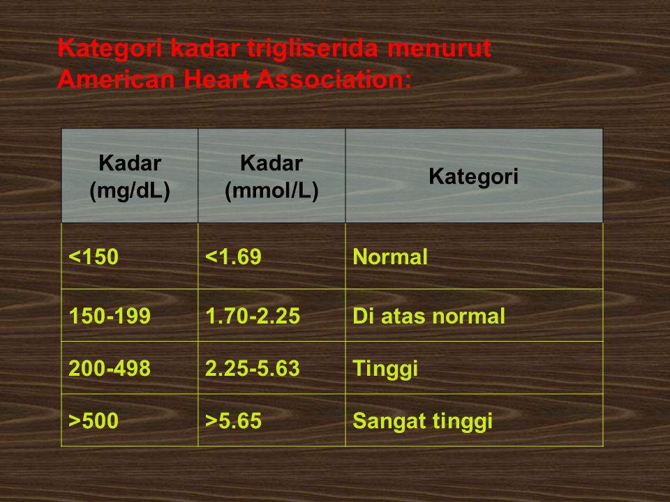 Kategori kadar trigliserida menurut American Heart Association:
