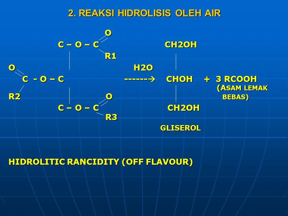 2. REAKSI HIDROLISIS OLEH AIR