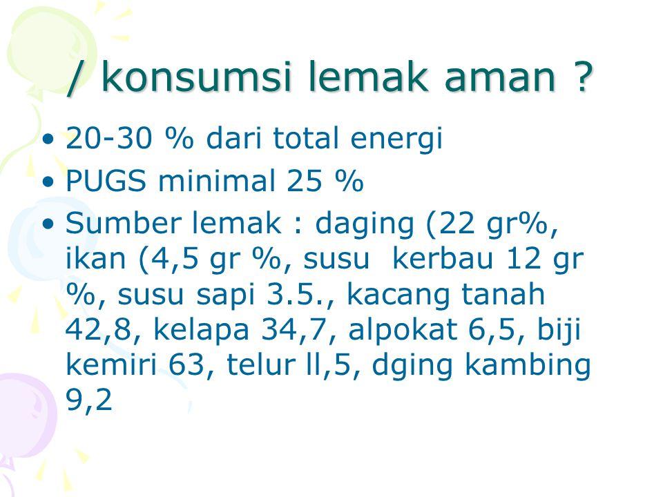 / konsumsi lemak aman 20-30 % dari total energi PUGS minimal 25 %