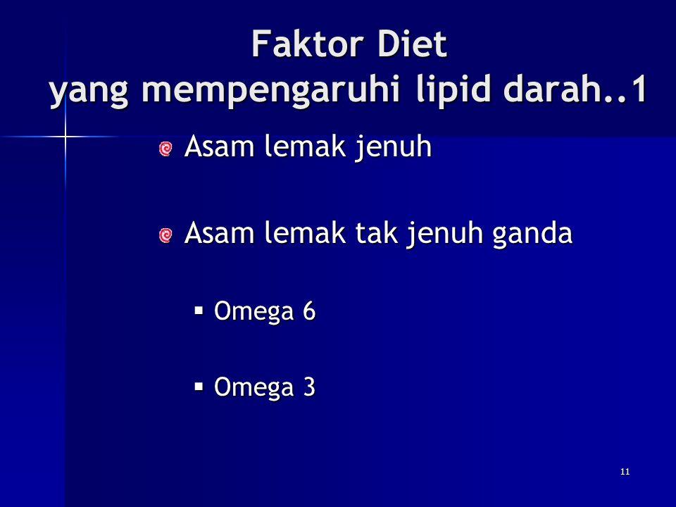 Faktor Diet yang mempengaruhi lipid darah..1
