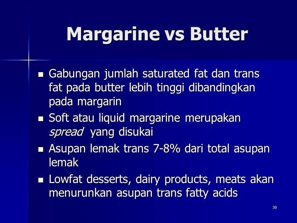 Margarine vs Butter Gabungan jumlah saturated fat dan trans fat pada butter lebih tinggi dibandingkan pada margarin.