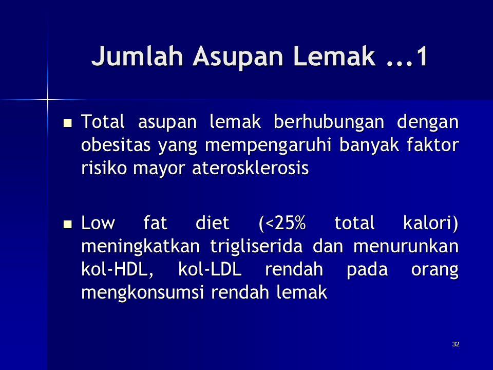 Jumlah Asupan Lemak ...1 Total asupan lemak berhubungan dengan obesitas yang mempengaruhi banyak faktor risiko mayor aterosklerosis.