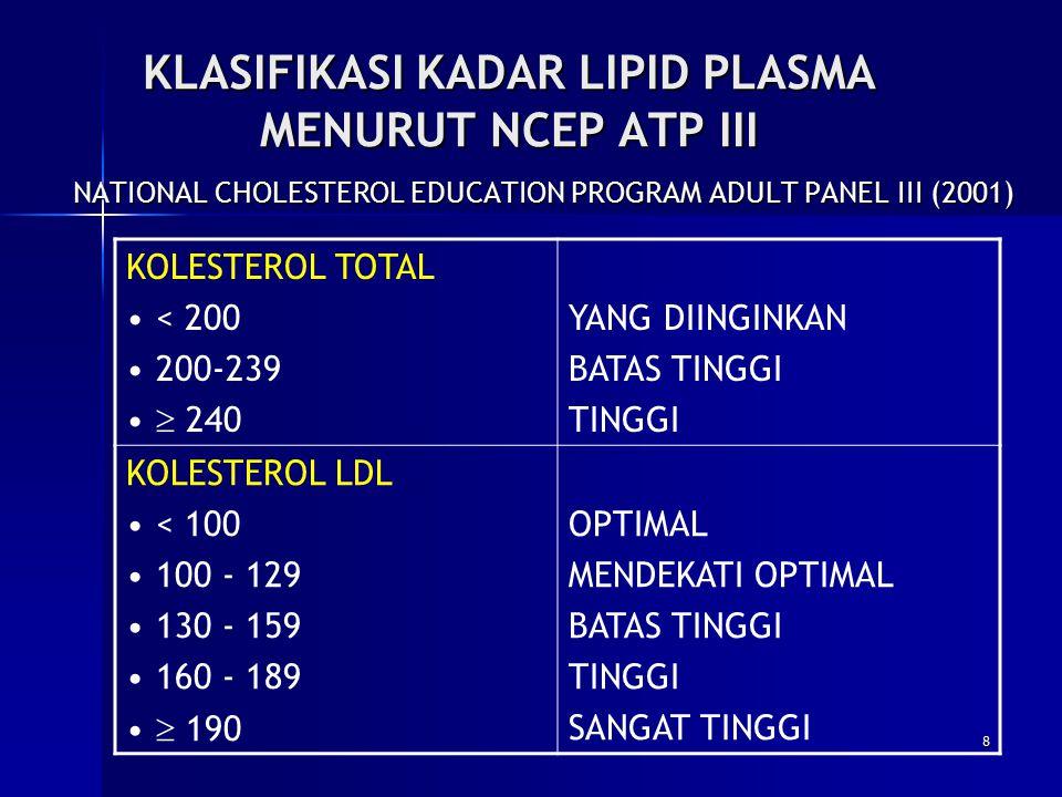 KLASIFIKASI KADAR LIPID PLASMA MENURUT NCEP ATP III