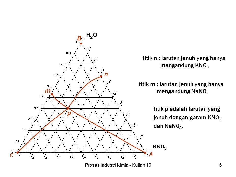 Proses Industri Kimia - Kuliah 10