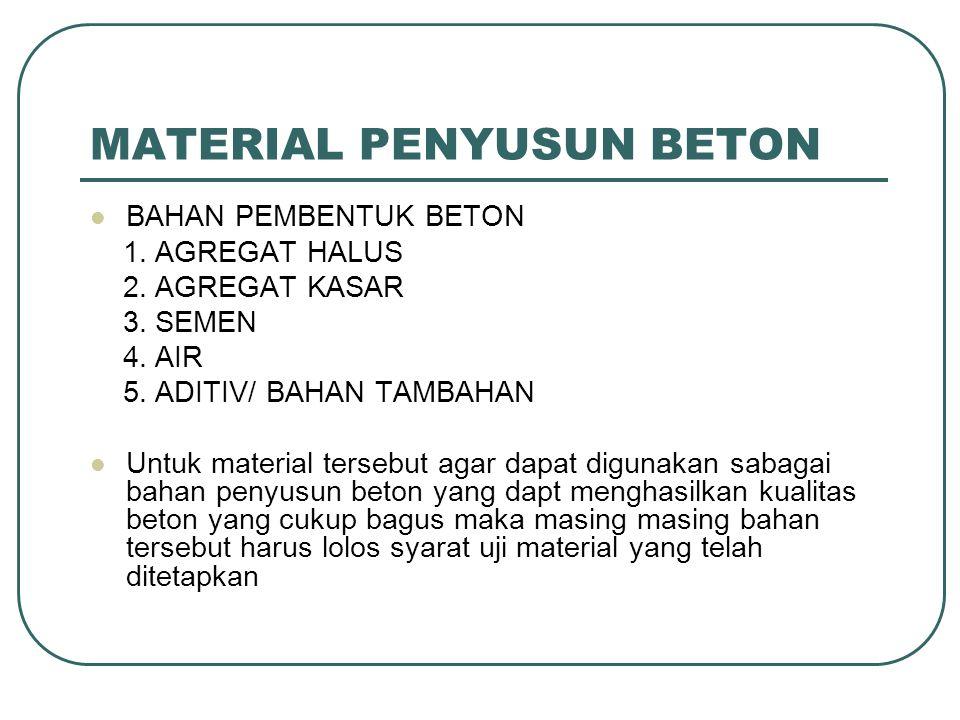 MATERIAL PENYUSUN BETON