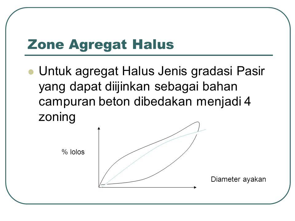 Zone Agregat Halus Untuk agregat Halus Jenis gradasi Pasir yang dapat diijinkan sebagai bahan campuran beton dibedakan menjadi 4 zoning.