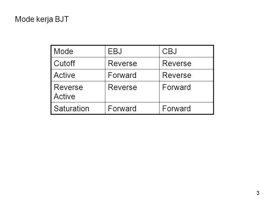 Mode kerja BJT Mode EBJ CBJ Cutoff Reverse Active Forward