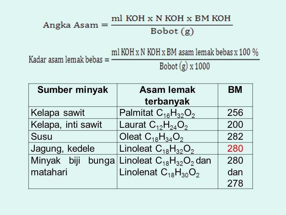 Sumber minyak Asam lemak terbanyak. BM. Kelapa sawit. Palmitat C16H32O2. 256. Kelapa, inti sawit.