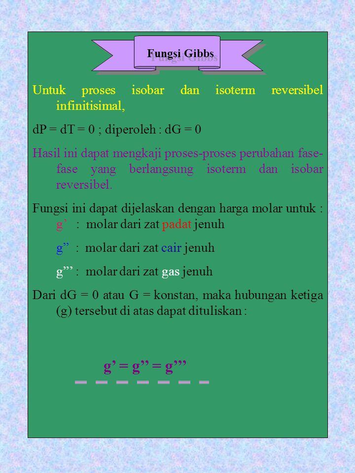 Untuk proses isobar dan isoterm reversibel infinitisimal,