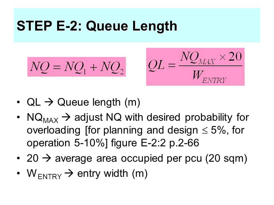 STEP E-2: Queue Length QL  Queue length (m)