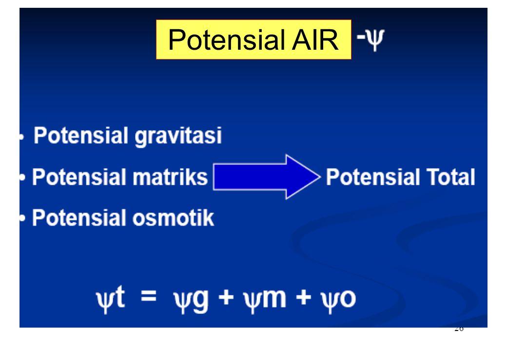 Potensial AIR