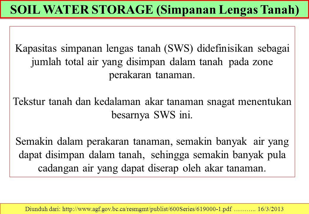 SOIL WATER STORAGE (Simpanan Lengas Tanah)