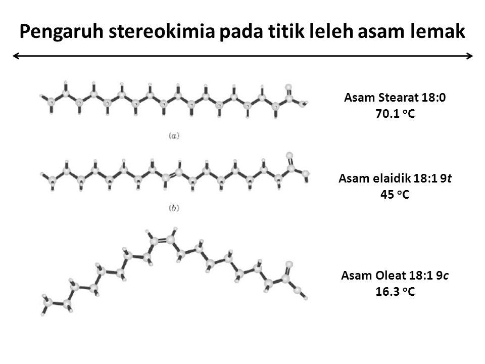 Pengaruh stereokimia pada titik leleh asam lemak
