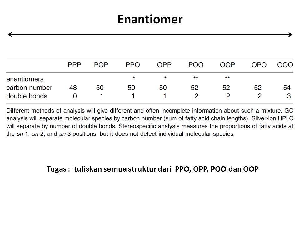 Enantiomer Tugas : tuliskan semua struktur dari PPO, OPP, POO dan OOP