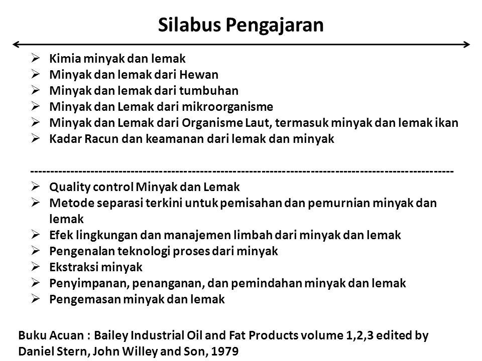 Silabus Pengajaran Kimia minyak dan lemak Minyak dan lemak dari Hewan